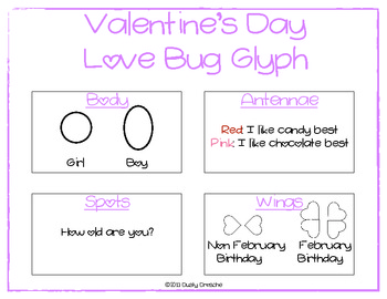 Valentine's Day Love Bug Glyph