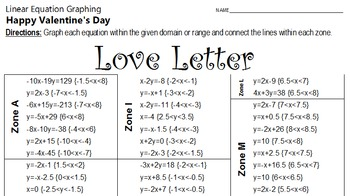 Valentine's Day - Love Letter - A Linear Equation Graphing Activity