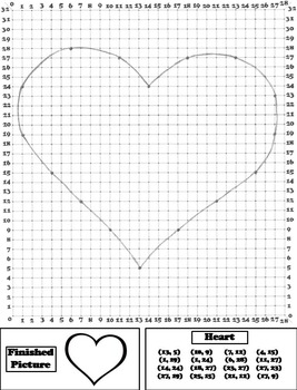 Valentines Day Math Activity: Heart Coordinate Graphing Picture /Ordered Pairs