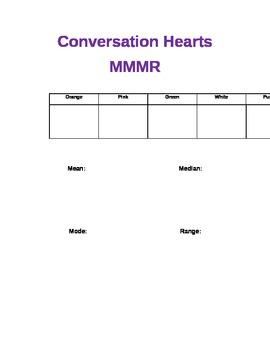 Valentine's Day Mean, Median, Mode, & Range