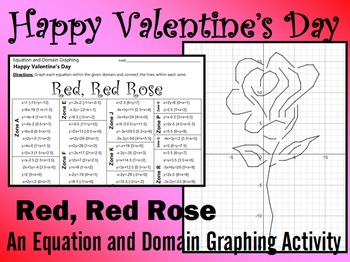 Valentine's Day - Red, Red Rose - A Linear Equation Graphing Activity