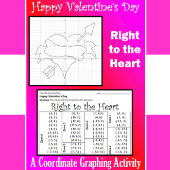 Valentine's Day - Right to the Heart - A Coordinate Graphing Activity