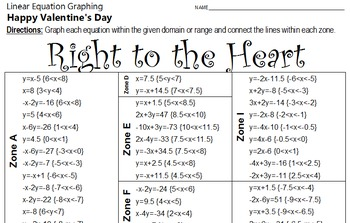 Valentine's Day - Right to the Heart - A Linear Equation Graphing Activity
