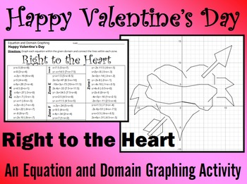 Valentine's Day - Right to the Heart - A Linear Equation G