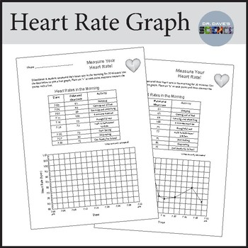 Valentines Day Science Activity Heart Rate Graph