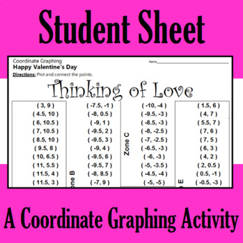 Valentine's Day - Thinking of Love - A Coordinate Graphing Activity