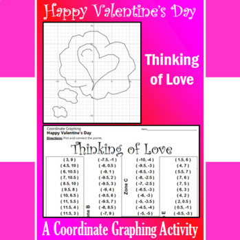 Valentine's Day - Thinking of Love - A Coordinate Graphing