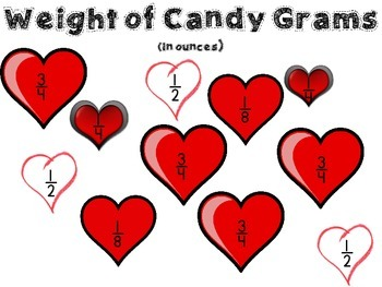 Valentine's Line Plot