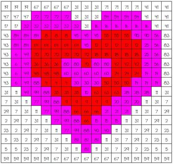 Valentine's Math Mystery Picture #1  ~ Addition, Subtraction, & Multiplication