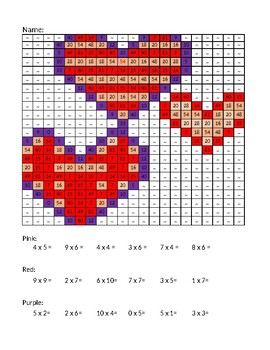 Valentines day multiplication mystery coloring