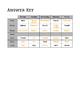 Valerie's School Schedule