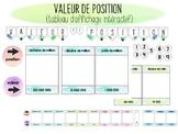 Valeur de position FRENCH Place value bulletin board set