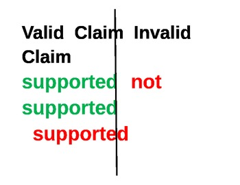 Valid vs. Invalid Claims Visuals