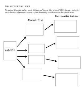 Valjean and Javert character analysis activity