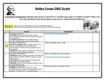 Valley Forge DBQ Scale