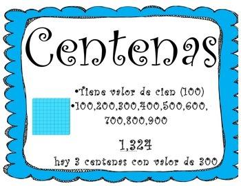 Valor Posicional Vocabulario / Place Value Vocabulary Cards Spanish