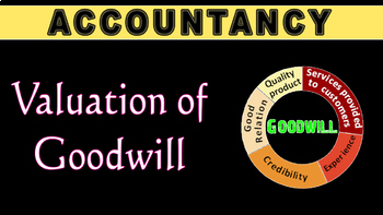 Valuation of Goodwill   Part 1   Accounting   LetsTute Accountancy