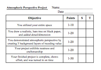Value - Atmospheric Perspective Rubric