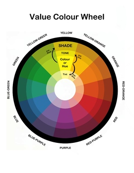 Value Colour Wheel
