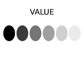 Value Scale Shading poster handout