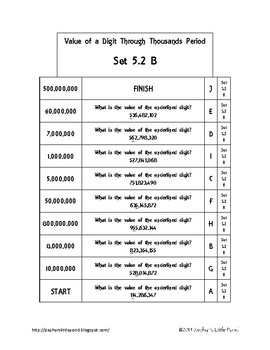 Value of a Digit through Millions Period -  Set 5.2 {Math Ladders}