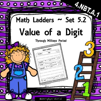 Value of a Digit through Millions Period -  Set 5.2 {Math