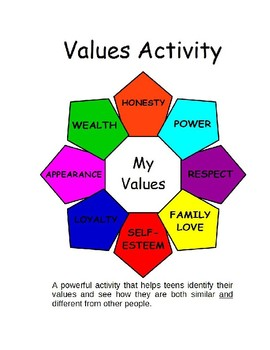 Values Activity
