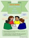Vamos a Hablar con Verbos Presente - Guided Speed talk wit