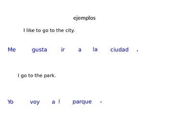 Vamos a la Ciudad Vocabulario y Grámatica