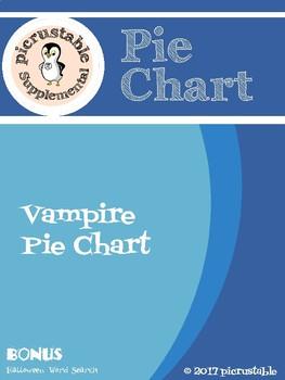 Vampire Pie Chart