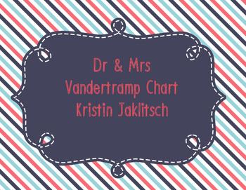 Vandertramp Passe Compose Chart