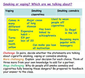 Vaping and Smoking