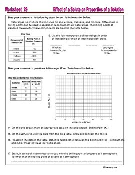 Vapor Pressure and Boiling Point - Worksheets & Practice Questions HS Chemistry