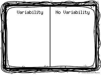 Variability Card Sort