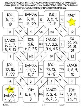 Variability Maze Activity