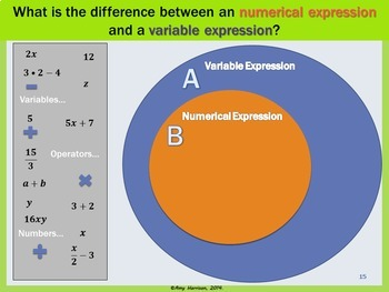 Variable Expressions Animated PowerPoint