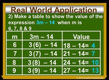 Variable, Expressions & Equations in a PowerPoint Presentation