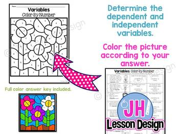 Variables: Independent and Dependent Variables: Color-By-Number