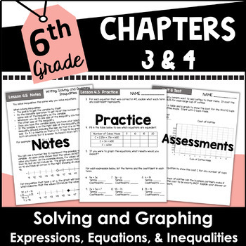 Variables Expressions and Equations 6th Grade Curriculum Unit 6.