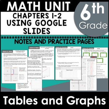 Variables Expressions and Equations 6th Grade Curriculum Unit 6 Using Google