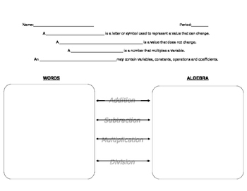 Variables & Expressions Graphic Organizer