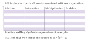 Variables, Expressions and Exponents NOTES, HW, AND QUIZ