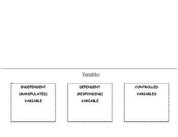 Variables Flipbook