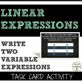 Write two variable expressions Task Card Activity (6.EE.A.2a)