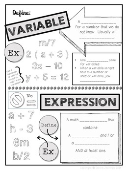 Variables and Expressions Sketch Notes and Practice
