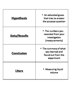Variables and Scientific Method Vocal Matching Cards