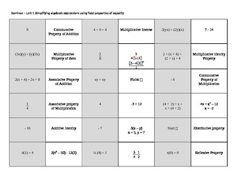 Variables and expressions Dominos