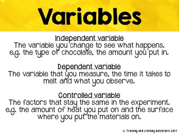 Variables poster