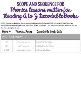 Variant Vowel Lessons for Reading A-Z Decodable Books #59-62