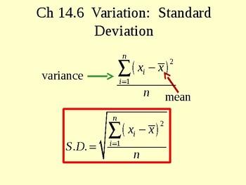 Variation - Standard Deviation